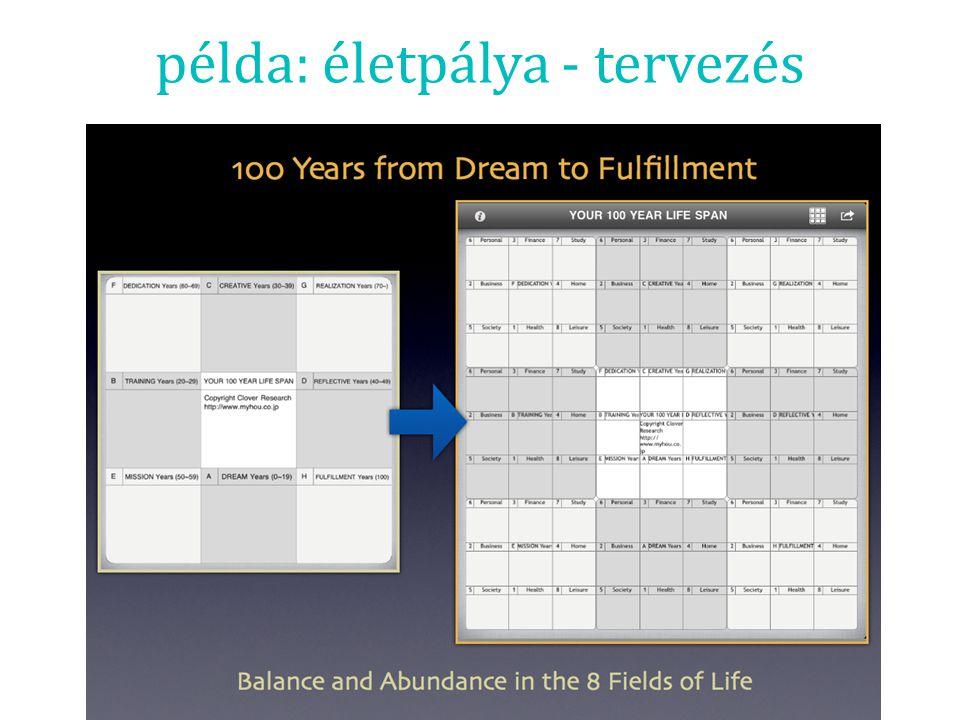 példa: életpálya - tervezés