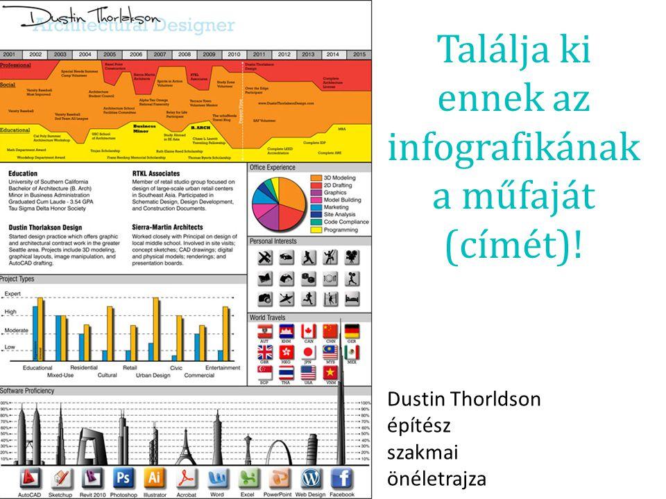 Találja ki ennek az infografikának a műfaját (címét)! Dustin Thorldson építész szakmai önéletrajza