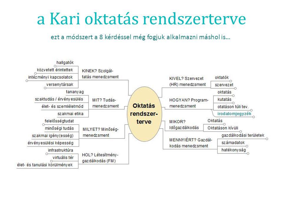 a Kari oktatás rendszerterve ezt a módszert a 8 kérdéssel még fogjuk alkalmazni máshol is…