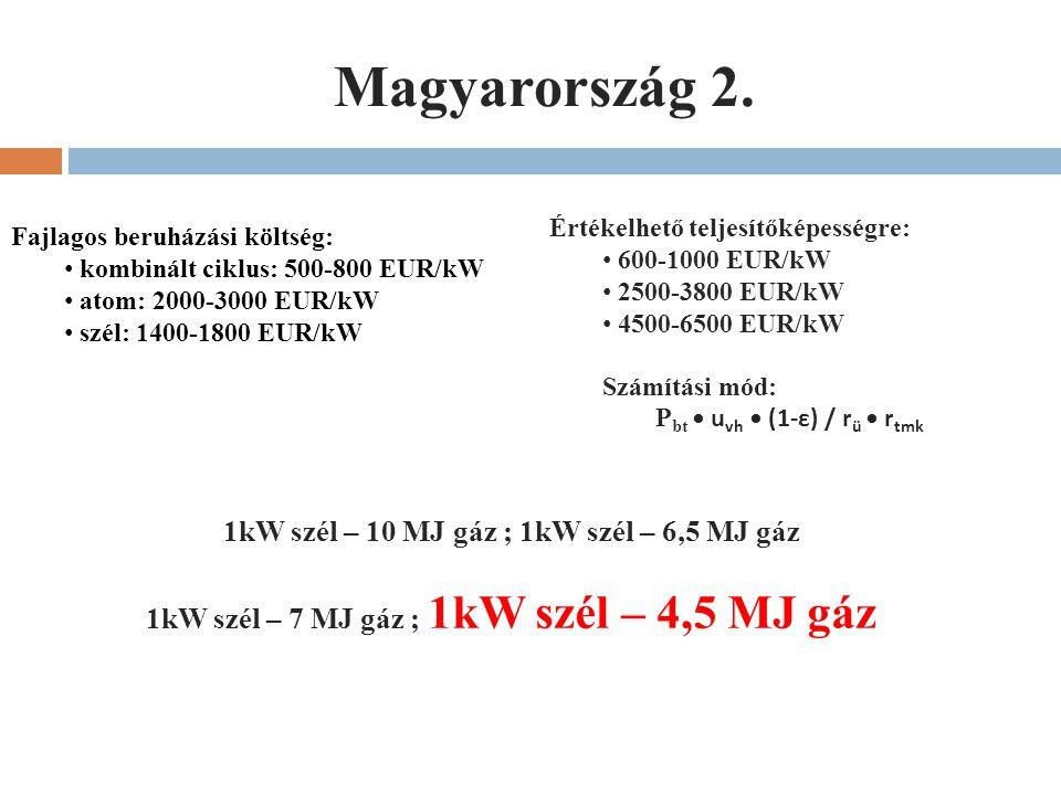 Magyarország 2. Fajlagos beruházási költség: kombinált ciklus: 500-800 EUR/kW atom: 2000-3000 EUR/kW szél: 1400-1800 EUR/kW Értékelhető teljesítőképes