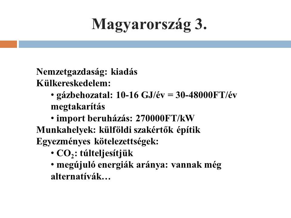 Magyarország 3. Nemzetgazdaság: kiadás Külkereskedelem: gázbehozatal: 10-16 GJ/év = 30-48000FT/év megtakarítás import beruházás: 270000FT/kW Munkahely