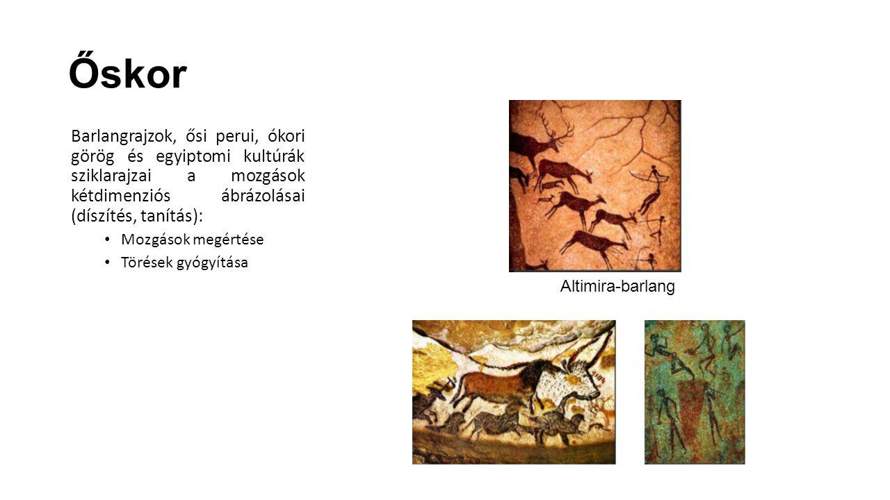Őskor Barlangrajzok, ősi perui, ókori görög és egyiptomi kultúrák sziklarajzai a mozgások kétdimenziós ábrázolásai (díszítés, tanítás): Mozgások megér