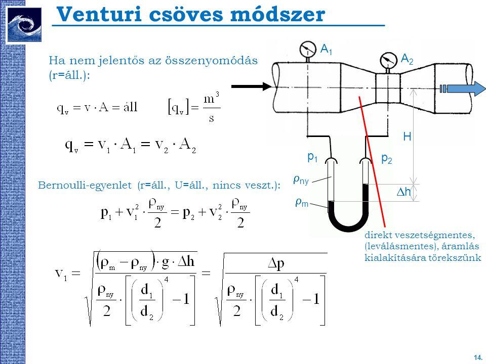 14. Venturi csöves módszer p1p1 p2p2 mm  ny hh H Bernoulli-egyenlet (r=áll., U=áll., nincs veszt.): A1A1 A2A2 Ha nem jelentős az összenyomódás (r