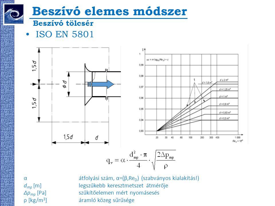 Beszívó elemes módszer ISO EN 5801 αátfolyási szám, α=(β,Re D ) (szabványos kialakítás!) d mp [m] legszűkebb keresztmetszet átmérője Δp mp [Pa] szűkít
