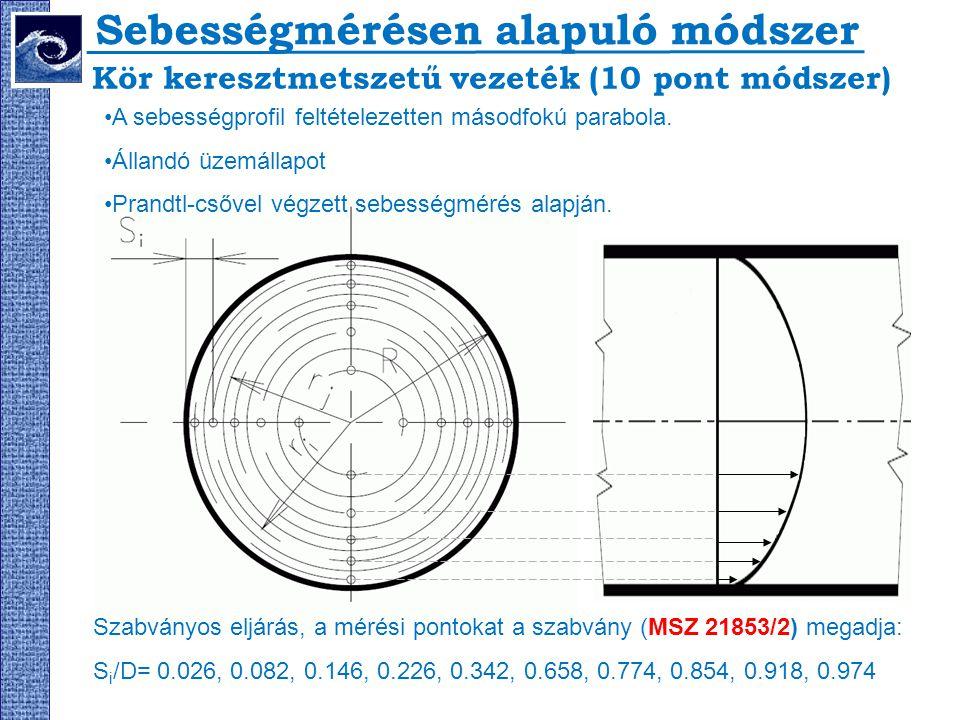 A sebességprofil feltételezetten másodfokú parabola. Állandó üzemállapot Prandtl-csővel végzett sebességmérés alapján. Szabványos eljárás, a mérési po