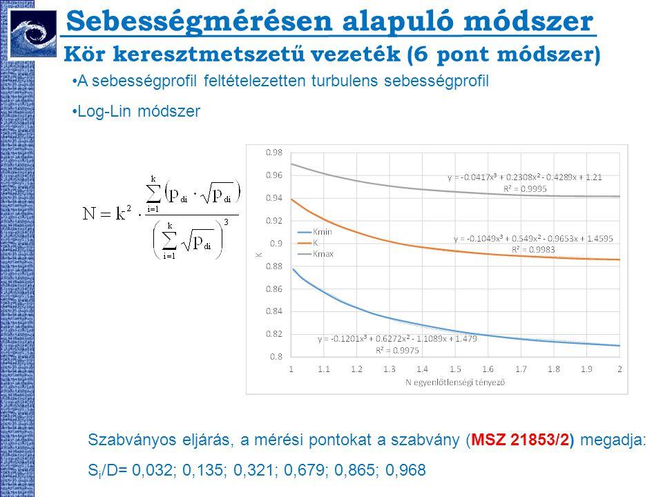 A sebességprofil feltételezetten turbulens sebességprofil Log-Lin módszer Szabványos eljárás, a mérési pontokat a szabvány (MSZ 21853/2) megadja: S i