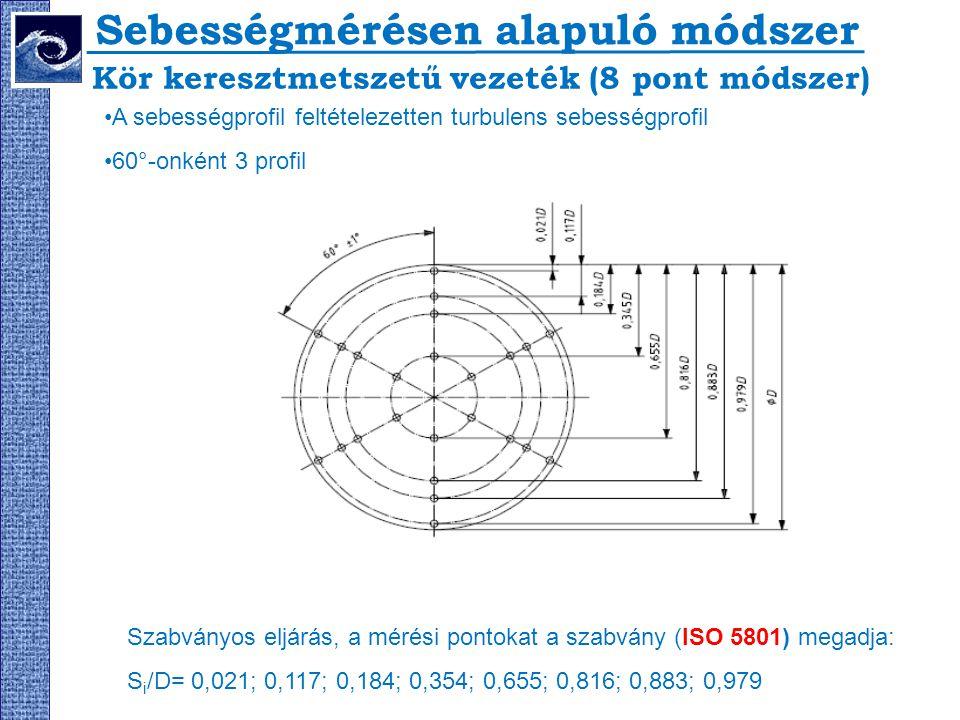 A sebességprofil feltételezetten turbulens sebességprofil 60°-onként 3 profil Szabványos eljárás, a mérési pontokat a szabvány (ISO 5801) megadja: S i