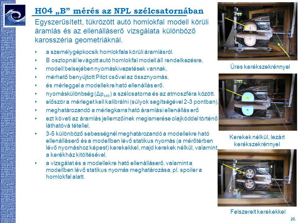 """28. H04 """"B"""" mérés az NPL szélcsatornában Egyszerűsített, tükrözött autó homlokfal modell körüli áramlás és az ellenálláserő vizsgálata különböző karos"""