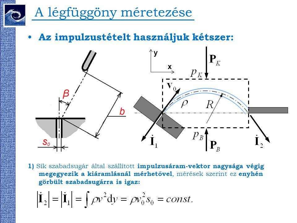 A légfüggöny méretezése Az impulzustételt használjuk kétszer: 1) Sík szabadsugár által szállított impulzusáram-vektor nagysága végig megegyezik a kiár