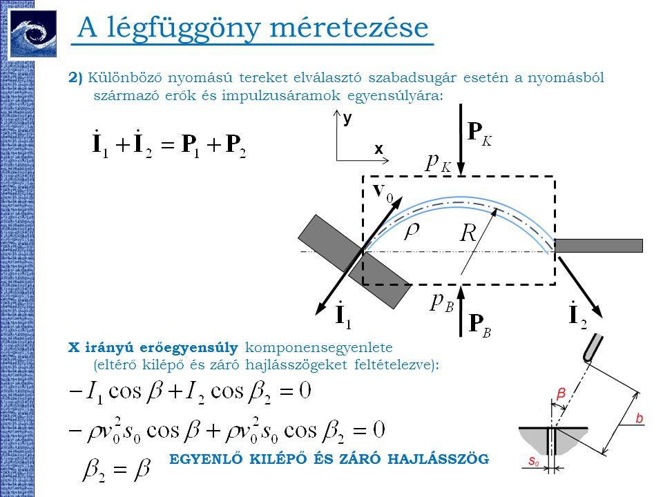 A légfüggöny méretezése 2) Különböző nyomású tereket elválasztó szabadsugár esetén a nyomásból származó erők és impulzusáramok egyensúlyára: X irányú