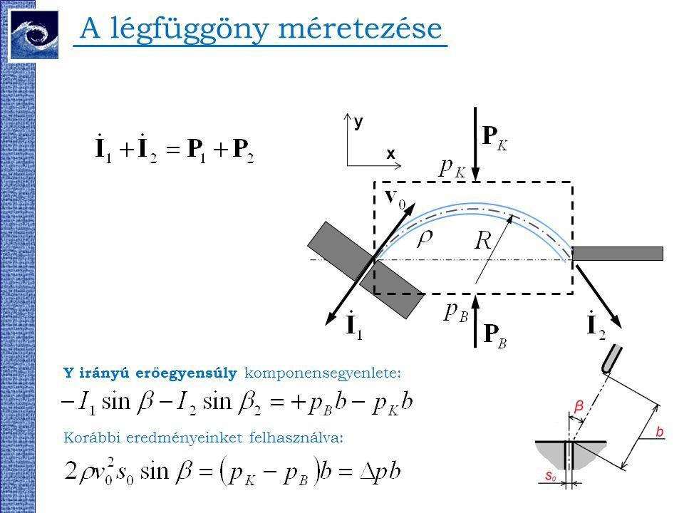 A légfüggöny méretezése Y irányú erőegyensúly komponensegyenlete: Korábbi eredményeinket felhasználva: y x