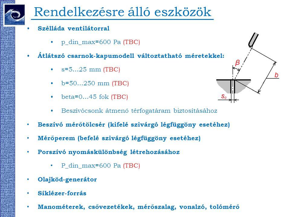 Rendelkezésre álló eszközök Szélláda ventilátorral p_din_max=600 Pa (TBC) Átlátszó csarnok-kapumodell változtatható méretekkel: s=5…25 mm (TBC) b=50…2