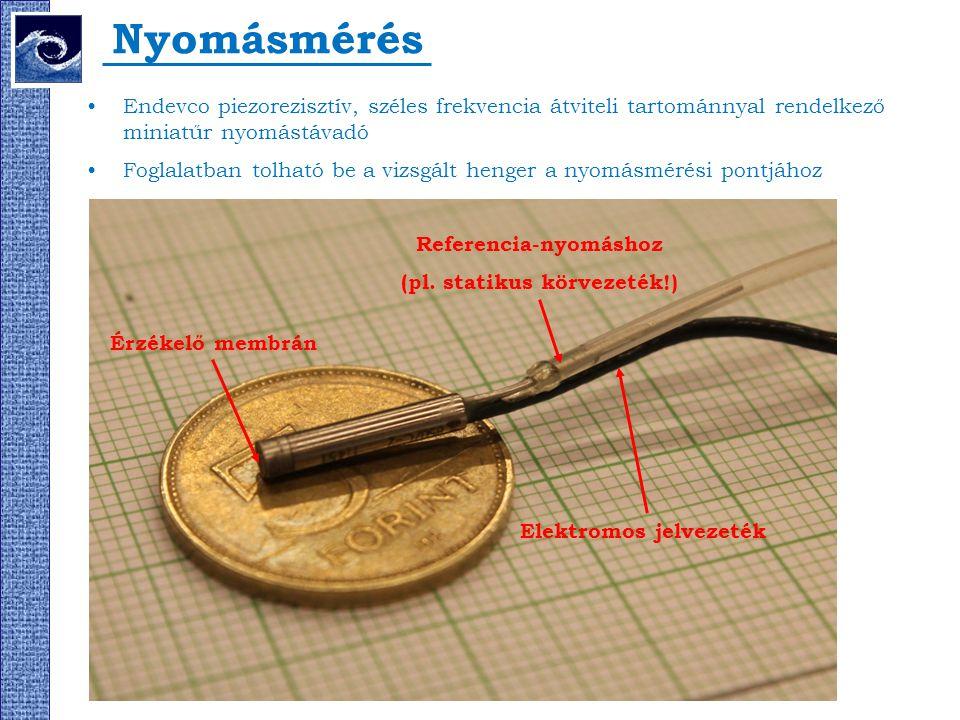 Nyomásmérés Endevco piezorezisztív, széles frekvencia átviteli tartománnyal rendelkező miniatűr nyomástávadó Foglalatban tolható be a vizsgált henger