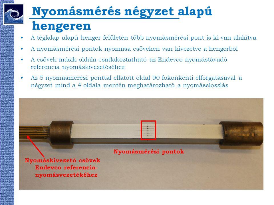 Nyomásmérés négyzet alapú hengeren A téglalap alapú henger felületén több nyomásmérési pont is ki van alakítva A nyomásmérési pontok nyomása csöveken