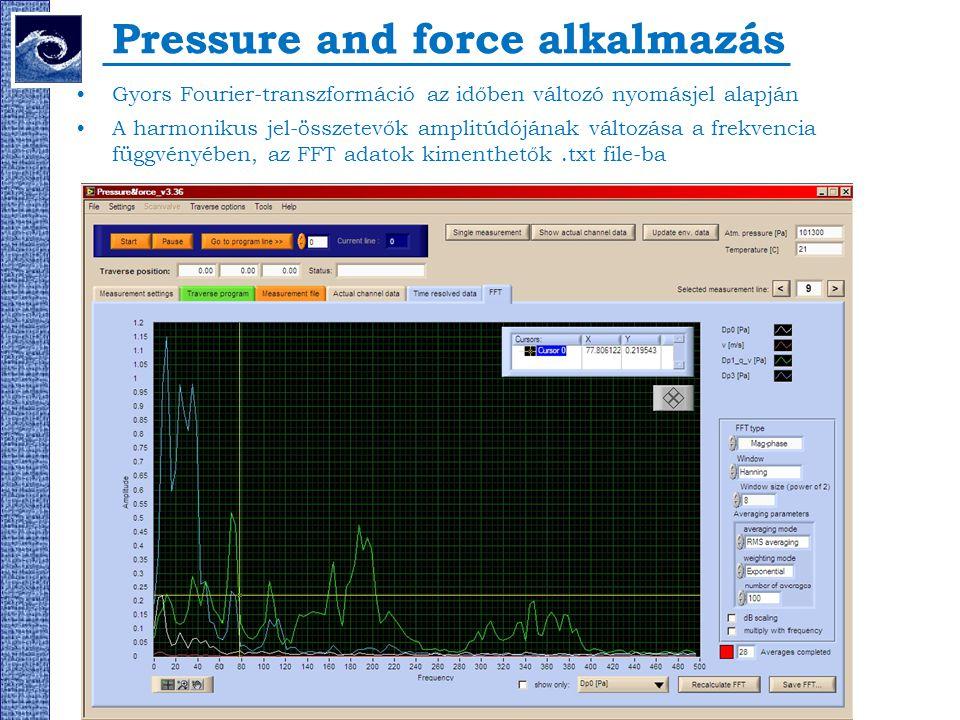 Pressure and force alkalmazás Gyors Fourier-transzformáció az időben változó nyomásjel alapján A harmonikus jel-összetevők amplitúdójának változása a