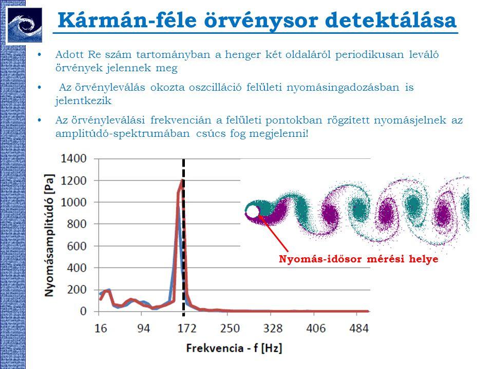 Kármán-féle örvénysor detektálása Adott Re szám tartományban a henger két oldaláról periodikusan leváló örvények jelennek meg Az örvényleválás okozta