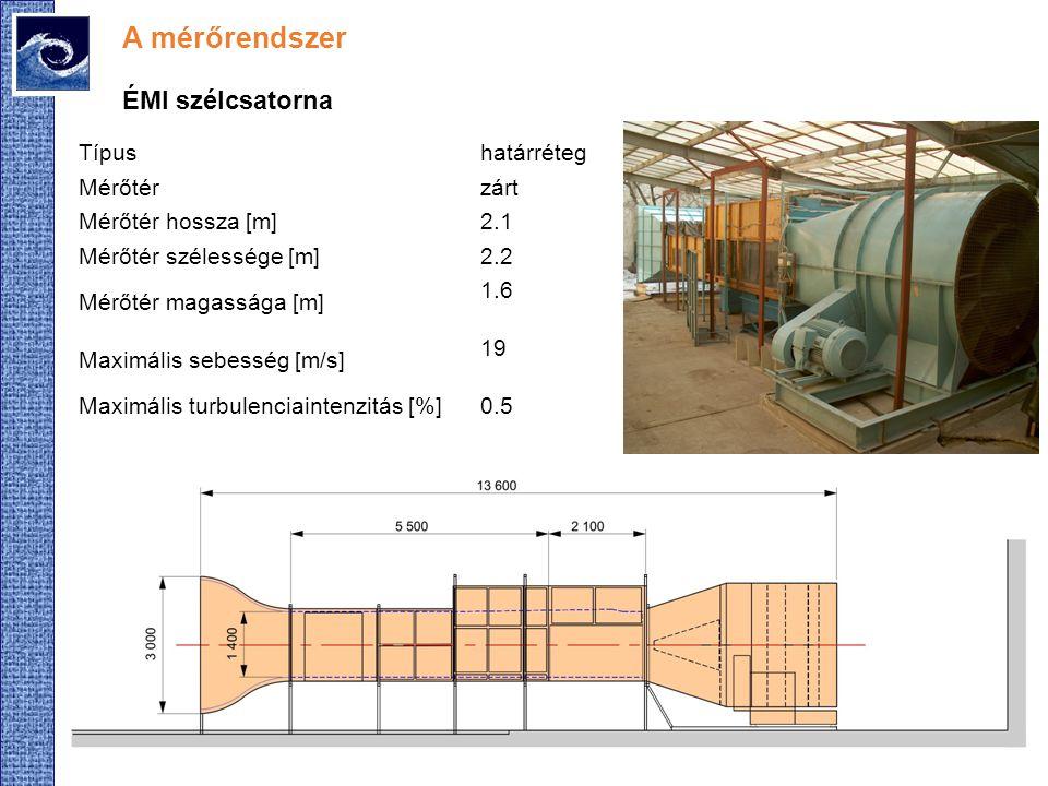 A mérőrendszer ÉMI szélcsatorna Típushatárréteg Mérőtérzárt Mérőtér hossza [m]2.1 Mérőtér szélessége [m]2.2 Mérőtér magassága [m] 1.6 Maximális sebess