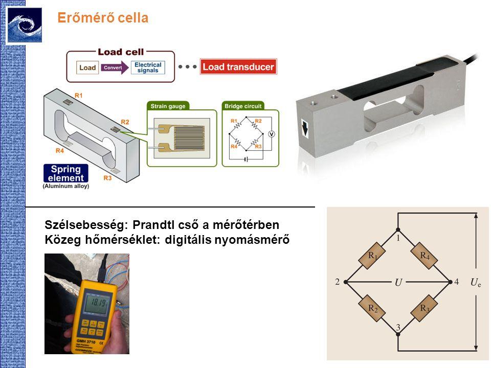 Erőmérő cella Szélsebesség: Prandtl cső a mérőtérben Közeg hőmérséklet: digitális nyomásmérő