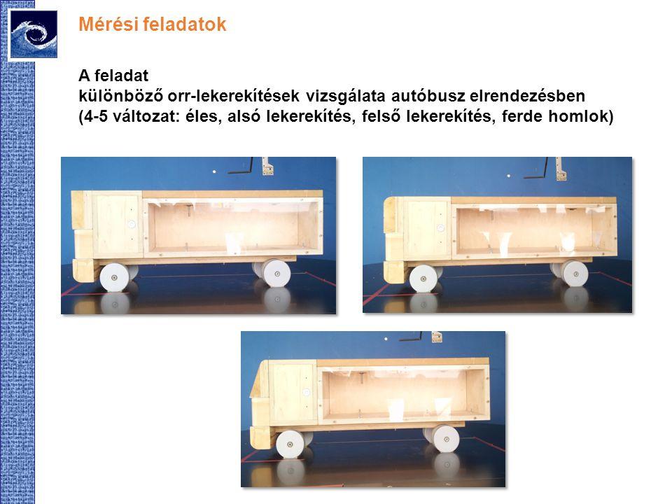 Mérési feladatok A feladat különböző orr-lekerekítések vizsgálata autóbusz elrendezésben (4-5 változat: éles, alsó lekerekítés, felső lekerekítés, fer