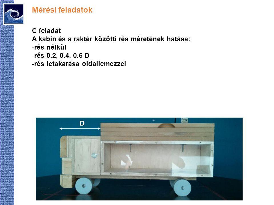 Mérési feladatok C feladat A kabin és a raktér közötti rés méretének hatása: -rés nélkül -rés 0.2, 0.4, 0.6 D -rés letakarása oldallemezzel D