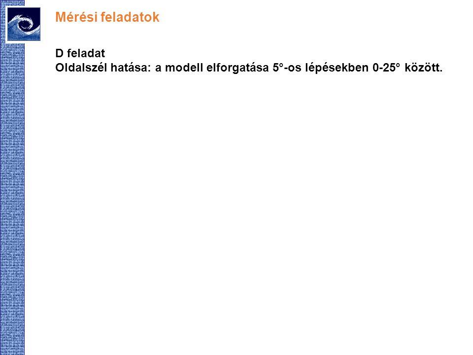Mérési feladatok D feladat Oldalszél hatása: a modell elforgatása 5°-os lépésekben 0-25° között.