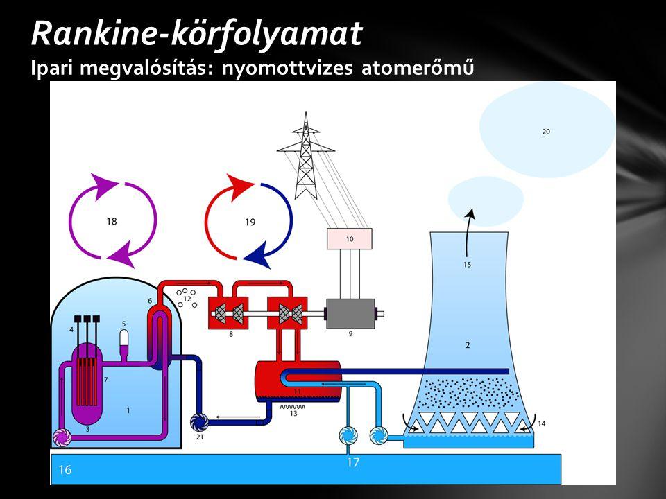 Ipari megvalósítás: nyomottvizes atomerőmű Rankine-körfolyamat