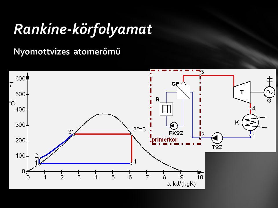 Nyomottvizes atomerőmű Rankine-körfolyamat