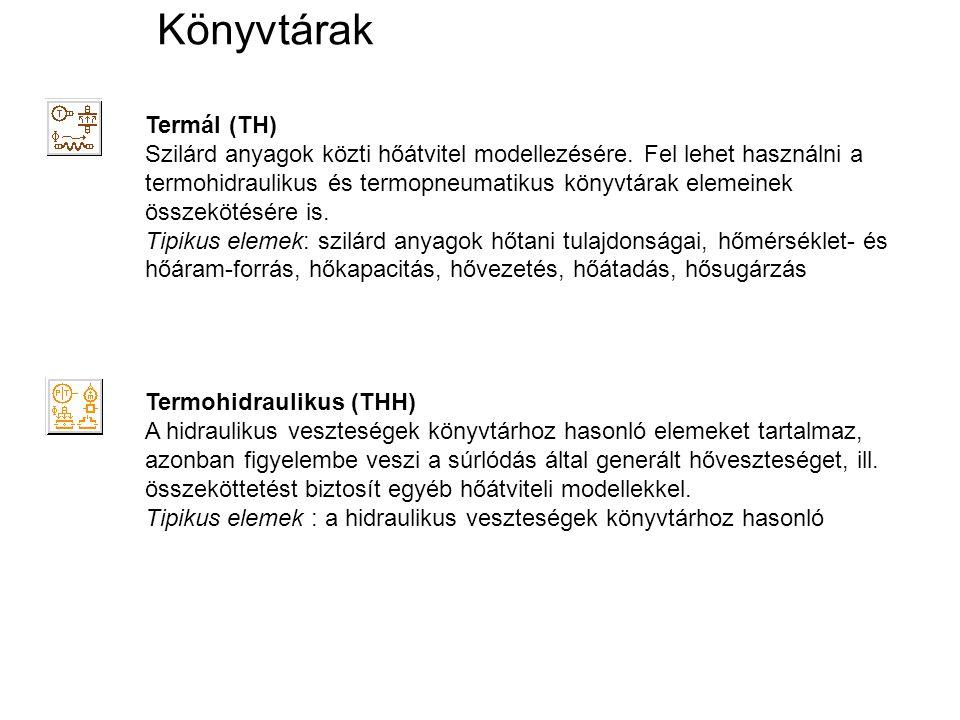 Könyvtárak Termál (TH) Szilárd anyagok közti hőátvitel modellezésére. Fel lehet használni a termohidraulikus és termopneumatikus könyvtárak elemeinek