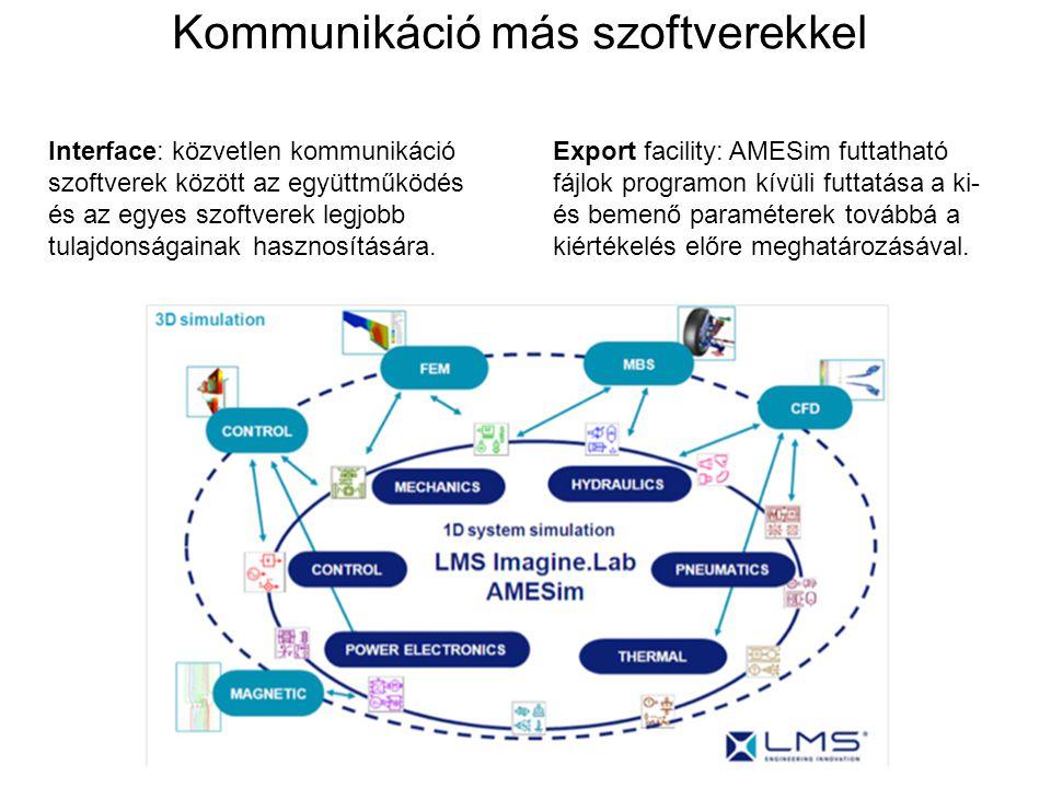 Interface: közvetlen kommunikáció szoftverek között az együttműködés és az egyes szoftverek legjobb tulajdonságainak hasznosítására. Export facility: