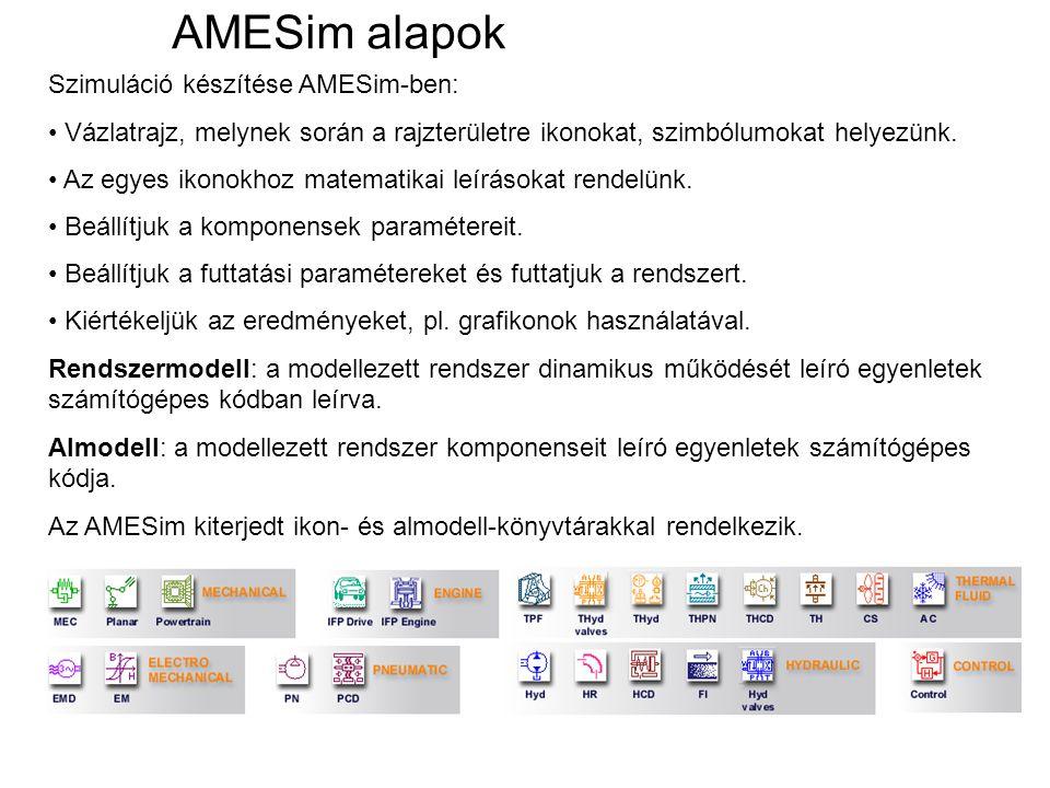 Szimuláció készítése AMESim-ben: Vázlatrajz, melynek során a rajzterületre ikonokat, szimbólumokat helyezünk. Az egyes ikonokhoz matematikai leírásoka