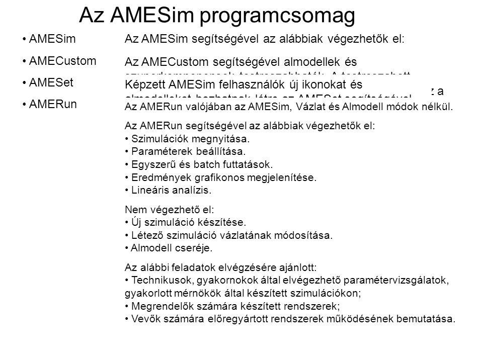 AMESim AMECustom AMESet AMERun Az AMESim programcsomag Az AMESim segítségével az alábbiak végezhetők el: Új szimuláció készítése. Létező szimuláció vá