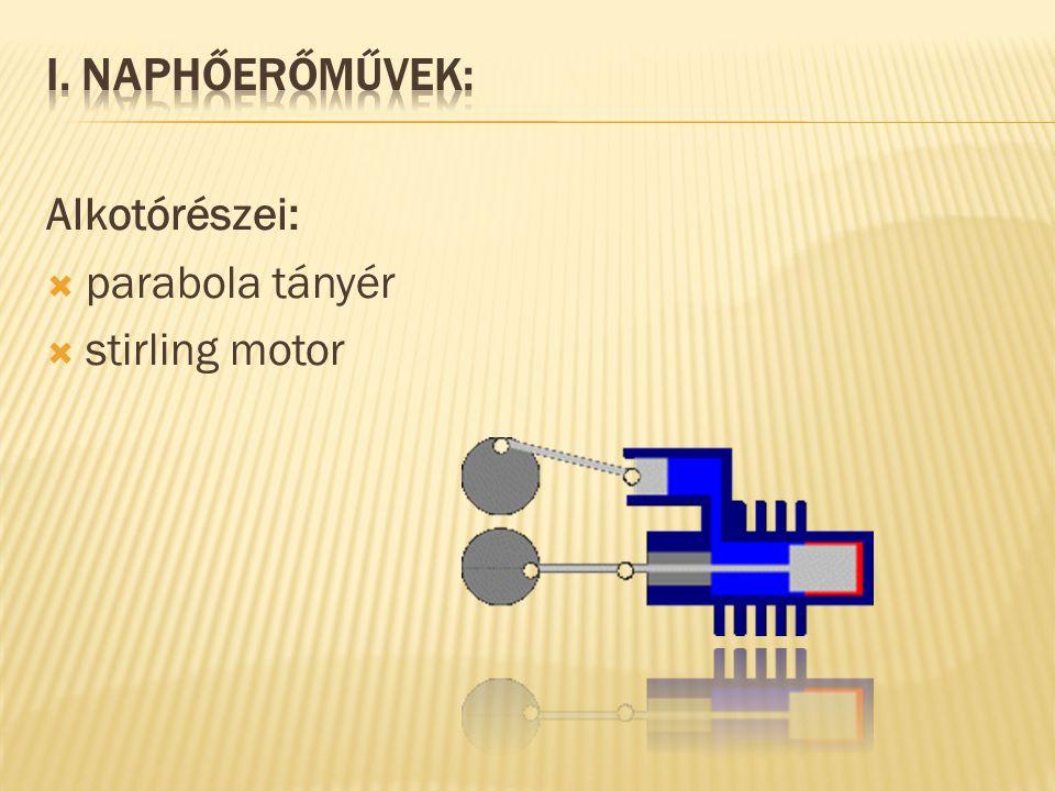 Alkotórészei:  parabola tányér  stirling motor