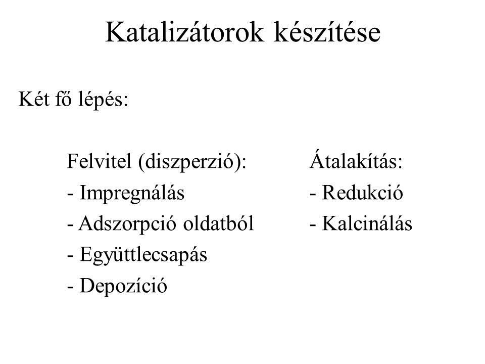 Katalizátorok készítése Két fő lépés: Felvitel (diszperzió):Átalakítás: - Impregnálás- Redukció - Adszorpció oldatból- Kalcinálás - Együttlecsapás - D