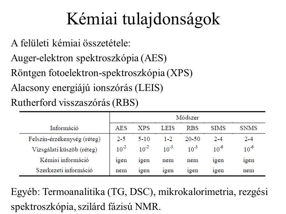 Kémiai tulajdonságok A felületi kémiai összetétele: Auger-elektron spektroszkópia (AES) Röntgen fotoelektron-spektroszkópia (XPS) Alacsony energiájú i