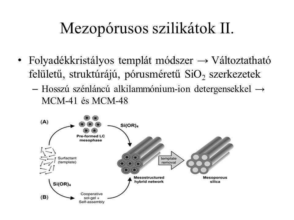 Mezopórusos szilikátok II. Folyadékkristályos templát módszer → Változtatható felületű, struktúrájú, pórusméretű SiO 2 szerkezetek – Hosszú szénláncú