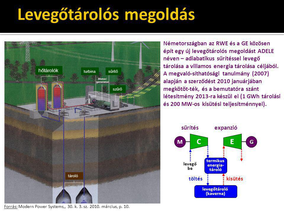 hőtárolók turbina sűrítő szűrő tároló Németországban az RWE és a GE közösen épít egy új levegőtárolós megoldást ADELE néven – adiabatikus sűrítéssel l