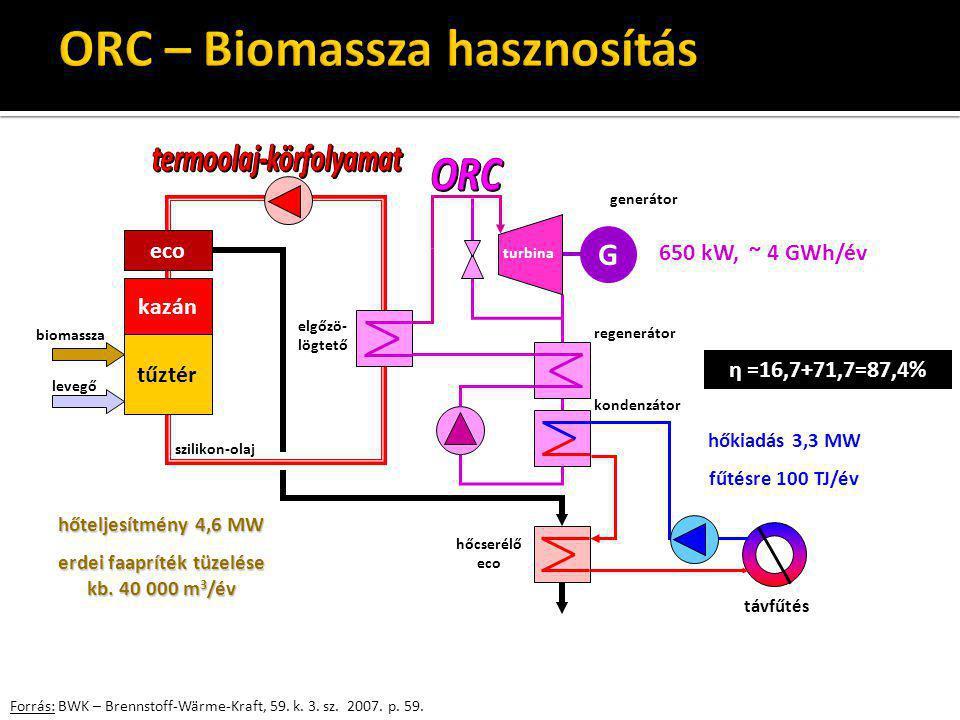 Forrás: BWK – Brennstoff-Wärme-Kraft, 59. k. 3. sz. 2007. p. 59. tűztér kazán eco G biomassza levegő távfűtés szilikon-olaj elgőzö- lögtető kondenzáto