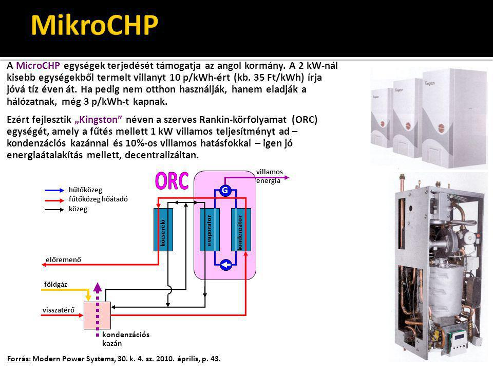Forrás: Modern Power Systems, 30. k. 4. sz. 2010. április, p. 43. A MicroCHP egységek terjedését támogatja az angol kormány. A 2 kW-nál kisebb egysége
