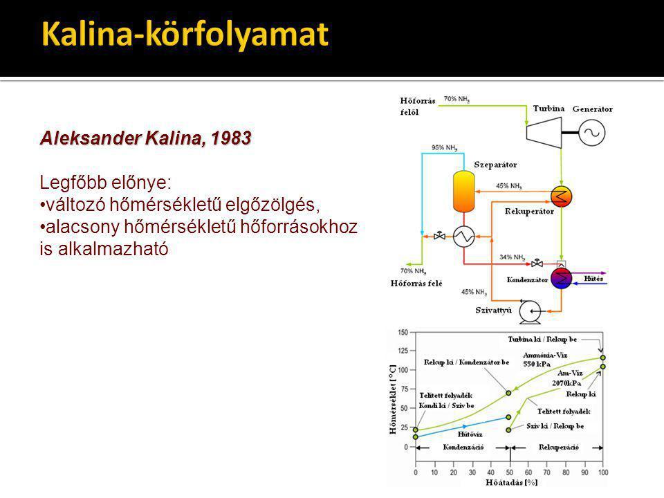 Aleksander Kalina, 1983 Legfőbb előnye: változó hőmérsékletű elgőzölgés, alacsony hőmérsékletű hőforrásokhoz is alkalmazható