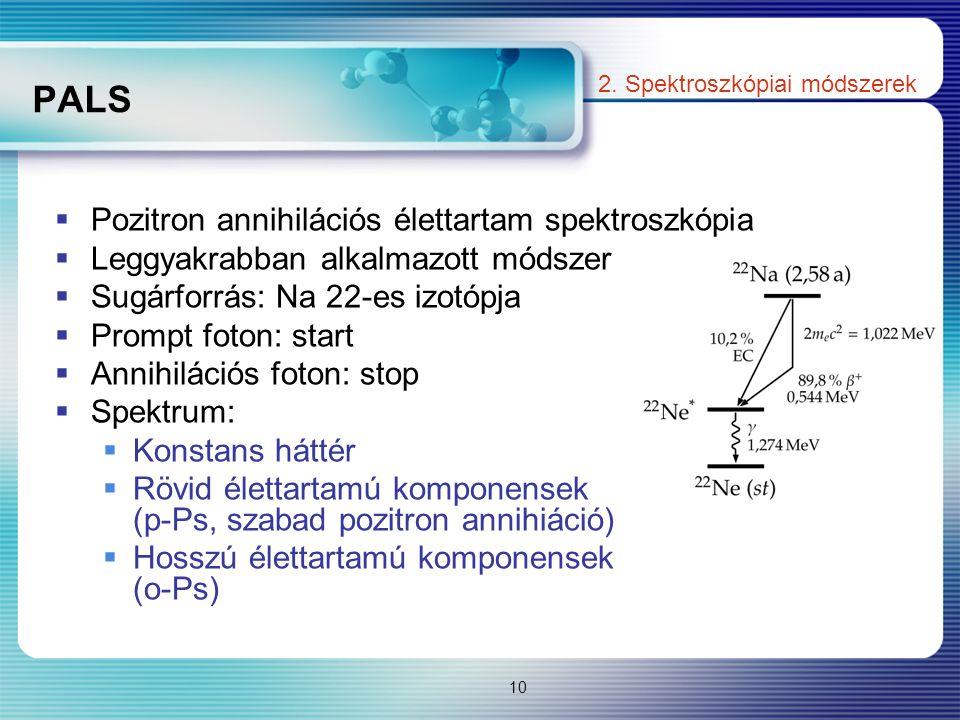 PALS  Pozitron annihilációs élettartam spektroszkópia  Leggyakrabban alkalmazott módszer  Sugárforrás: Na 22-es izotópja  Prompt foton: start  An