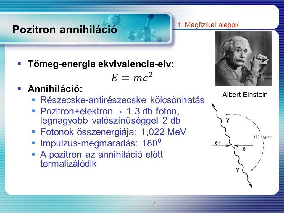 Pozitron annihiláció  Tömeg-energia ekvivalencia-elv:  Annihiláció:  Részecske-antirészecske kölcsönhatás  Pozitron+elektron→ 1-3 db foton, legnag