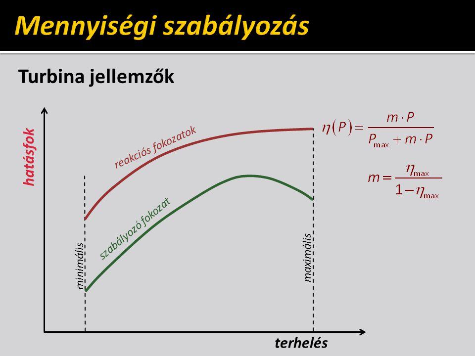Turbina jellemzők hatásfok maximális minimális terhelés szabályozó fokozat reakciós fokozatok