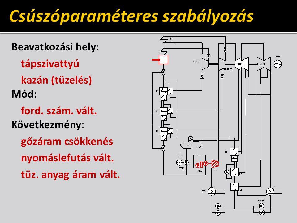 Beavatkozási hely: tápszivattyú kazán (tüzelés) Mód: ford. szám. vált. Következmény: gőzáram csökkenés nyomáslefutás vált. tüz. anyag áram vált.