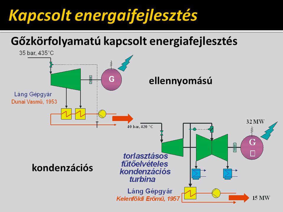 Gőzkörfolyamatú kapcsolt energiafejlesztés ellennyomású kondenzációs