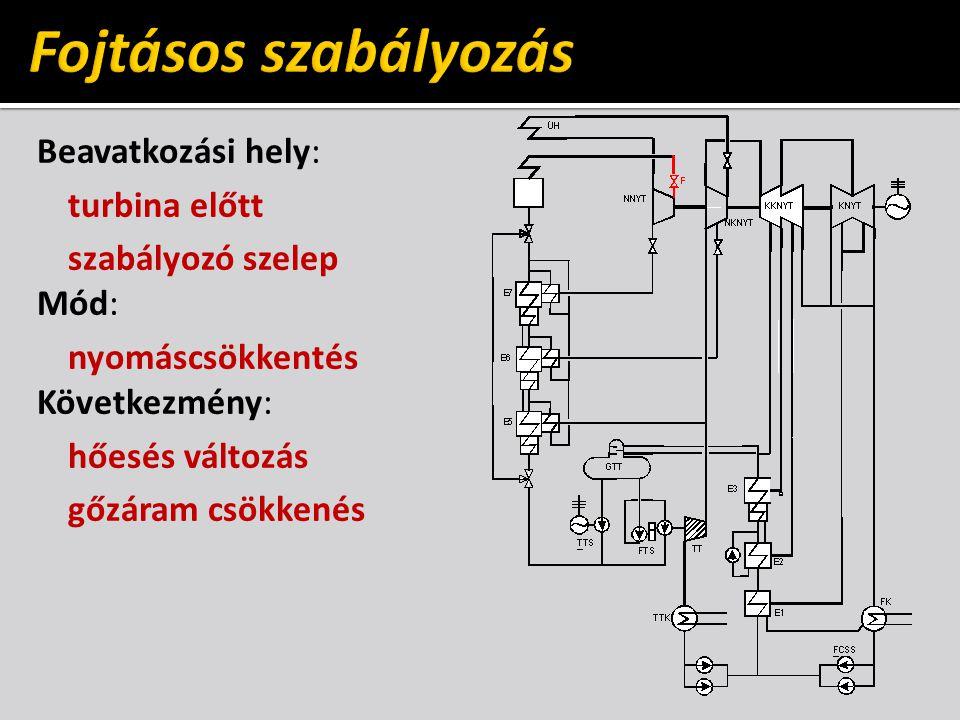 Beavatkozási hely: turbina előtt szabályozó szelep Mód: nyomáscsökkentés Következmény: hőesés változás gőzáram csökkenés