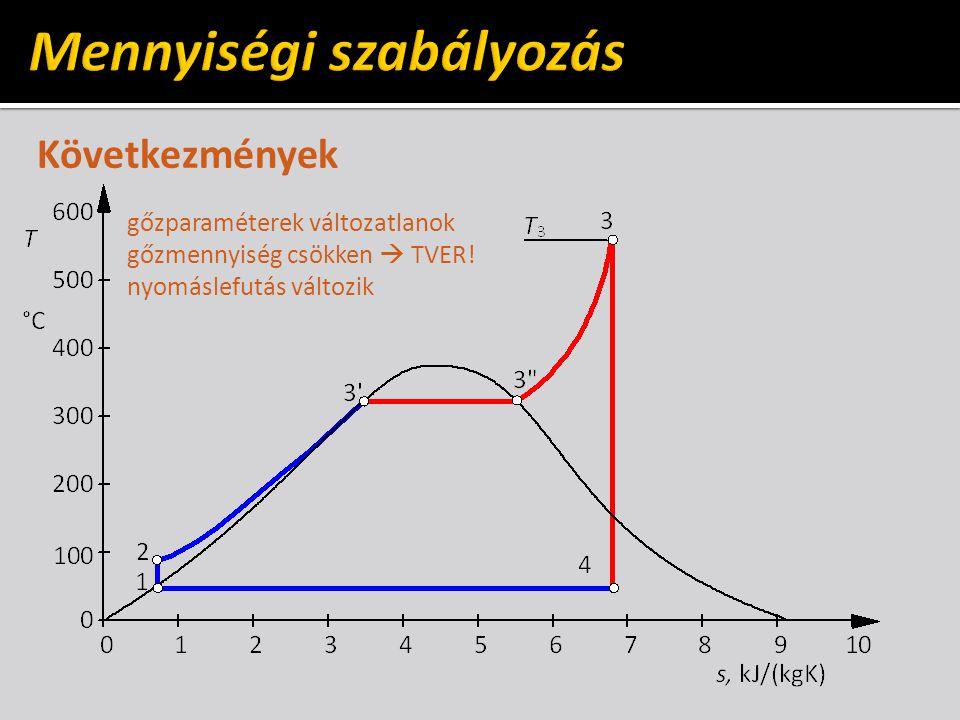 Súrlódási és egyéb mechanikai veszteségek hatásfok maximális minimális Befolyásoló tényezők: 1.súrl.