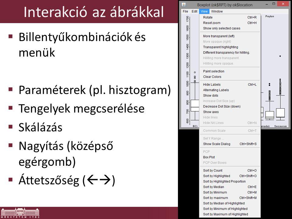 Interakció az ábrákkal  Billentyűkombinációk és menük  Paraméterek (pl.
