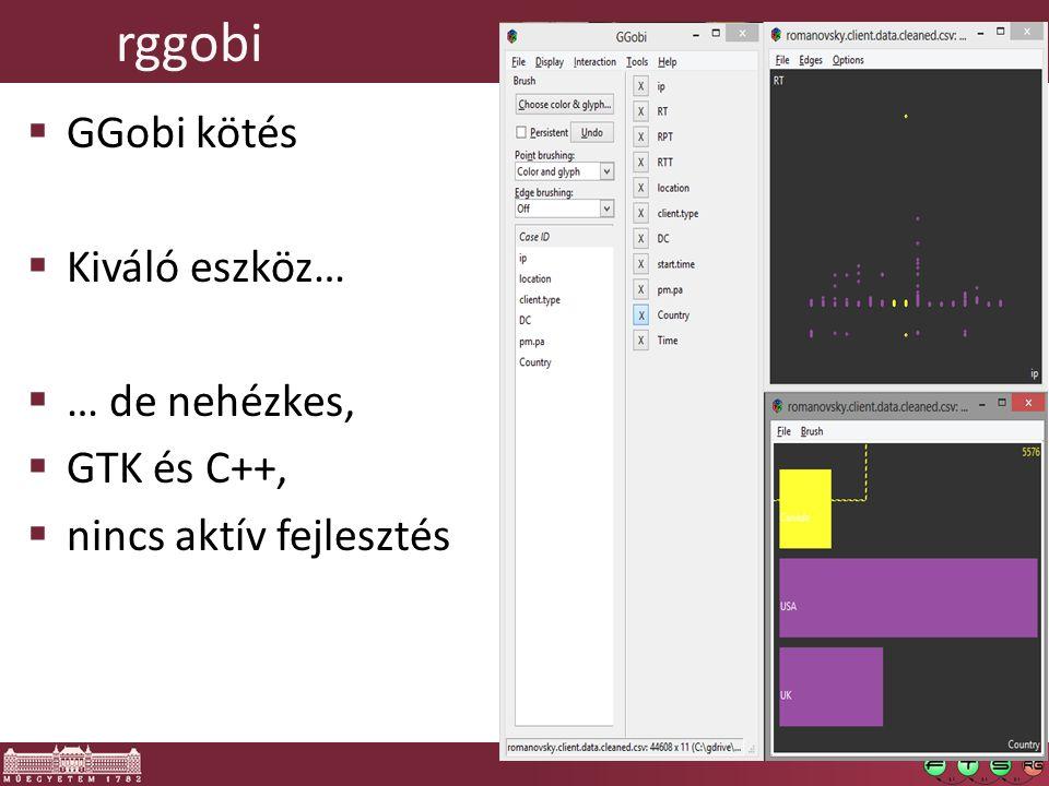 rggobi  GGobi kötés  Kiváló eszköz…  … de nehézkes,  GTK és C++,  nincs aktív fejlesztés