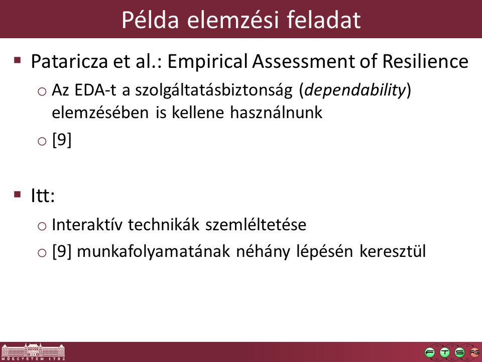 Példa elemzési feladat  Pataricza et al.: Empirical Assessment of Resilience o Az EDA-t a szolgáltatásbiztonság (dependability) elemzésében is kellene használnunk o [9]  Itt: o Interaktív technikák szemléltetése o [9] munkafolyamatának néhány lépésén keresztül