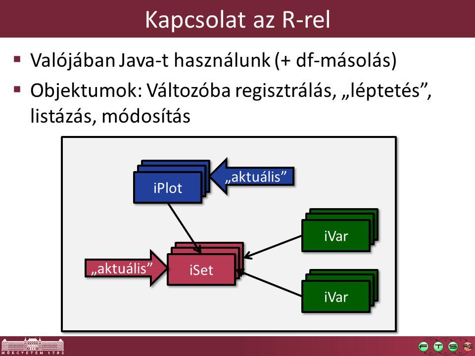 """iSet Kapcsolat az R-rel  Valójában Java-t használunk (+ df-másolás)  Objektumok: Változóba regisztrálás, """"léptetés , listázás, módosítás iSet iVar iSet iVar iSet iPlot """"aktuális"""